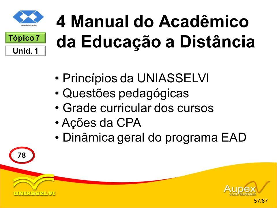 4 Manual do Acadêmico da Educação a Distância Princípios da UNIASSELVI Questões pedagógicas Grade curricular dos cursos Ações da CPA Dinâmica geral do