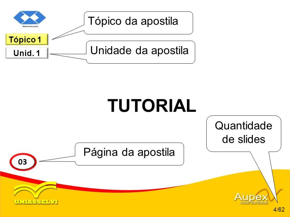 TUTORIAL 4/62 03 Tópico 1 Unid. 1 Tópico da apostila Unidade da apostila Página da apostila Quantidade de slides