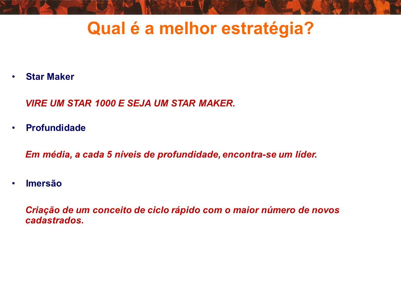 Qual é a melhor estratégia? Star Maker VIRE UM STAR 1000 E SEJA UM STAR MAKER. Profundidade Em média, a cada 5 níveis de profundidade, encontra-se um