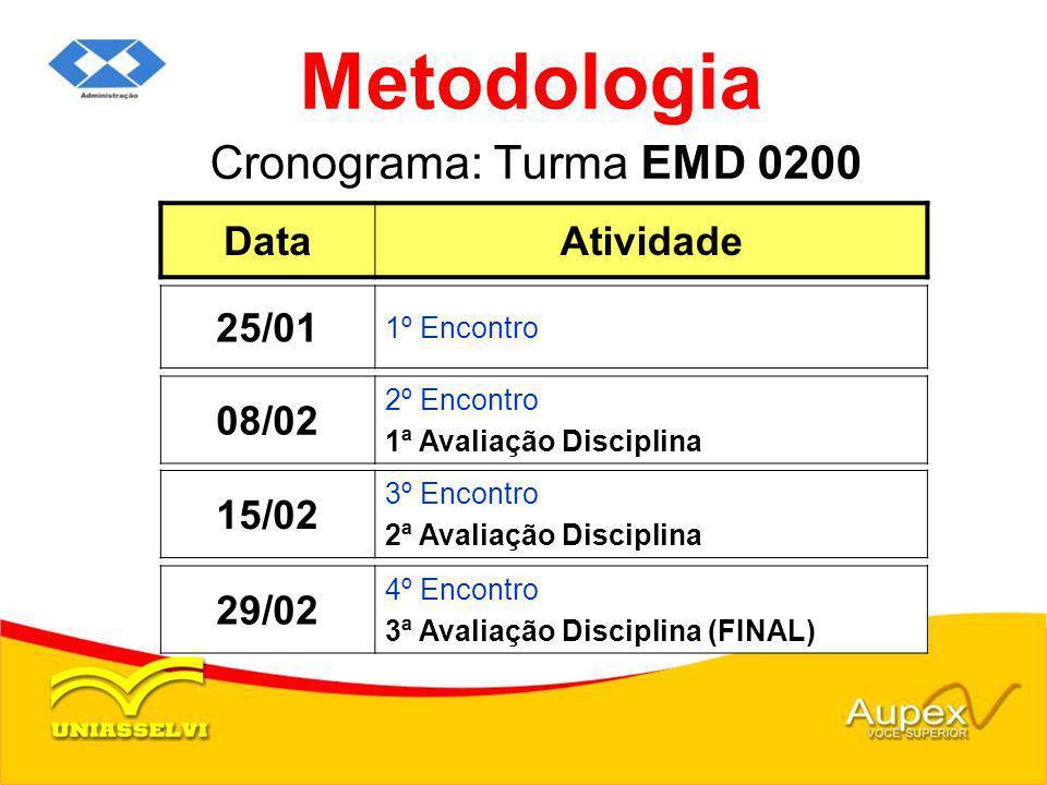 Cronograma: Turma EMD 0200 Metodologia DataAtividade 08/02 2º Encontro 1ª Avaliação Disciplina 25/01 1º Encontro 15/02 3º Encontro 2ª Avaliação Discip