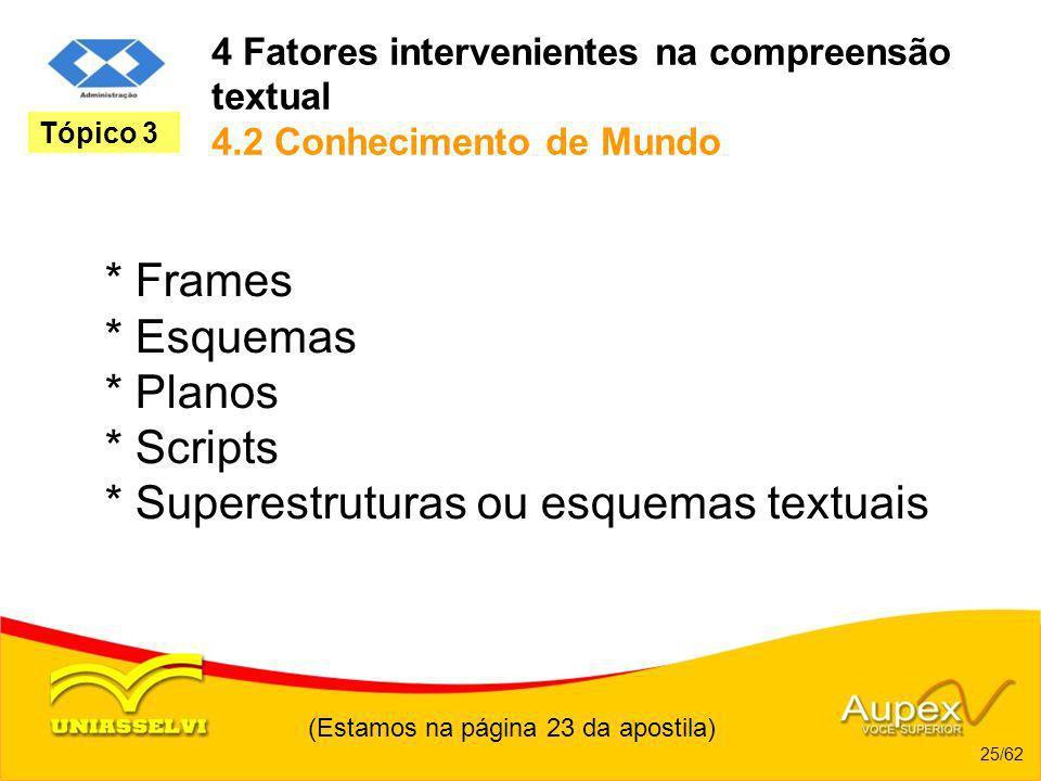 4 Fatores intervenientes na compreensão textual 4.2 Conhecimento de Mundo * Frames * Esquemas * Planos * Scripts * Superestruturas ou esquemas textuai