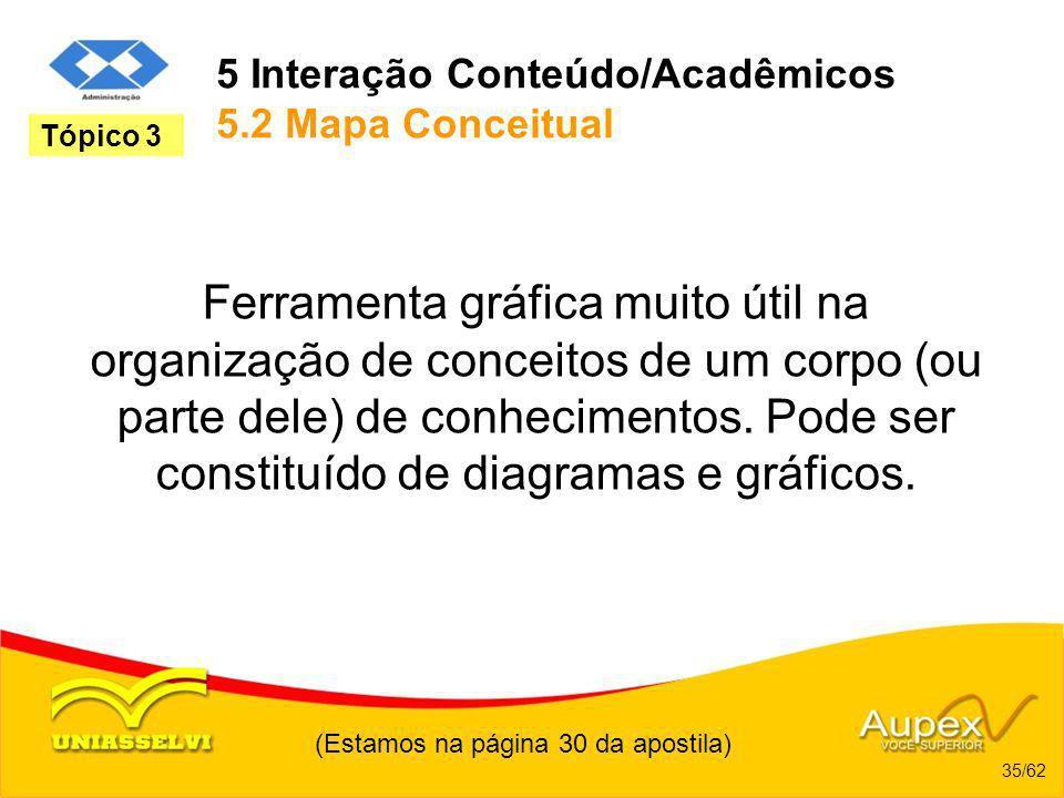 5 Interação Conteúdo/Acadêmicos 5.2 Mapa Conceitual Ferramenta gráfica muito útil na organização de conceitos de um corpo (ou parte dele) de conhecime