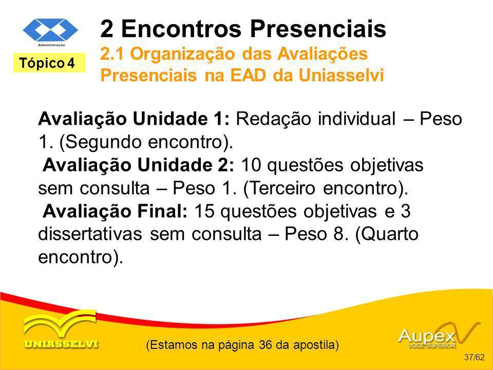 2 Encontros Presenciais 2.1 Organização das Avaliações Presenciais na EAD da Uniasselvi Avaliação Unidade 1: Redação individual – Peso 1. (Segundo enc