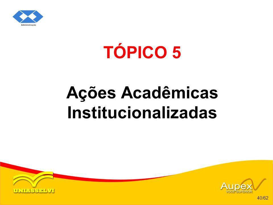 TÓPICO 5 Ações Acadêmicas Institucionalizadas 40/62