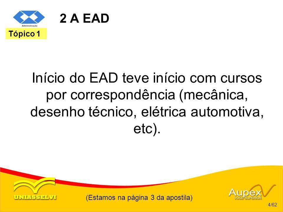 2 A EAD Início do EAD teve início com cursos por correspondência (mecânica, desenho técnico, elétrica automotiva, etc). (Estamos na página 3 da aposti