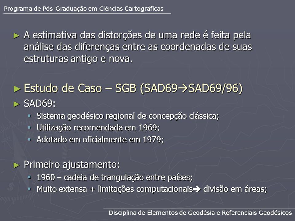 A estimativa das distorções de uma rede é feita pela análise das diferenças entre as coordenadas de suas estruturas antigo e nova. A estimativa das di