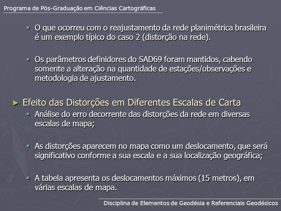 O que ocorreu com o reajustamento da rede planimétrica brasileira é um exemplo típico do caso 2 (distorção na rede). O que ocorreu com o reajustamento
