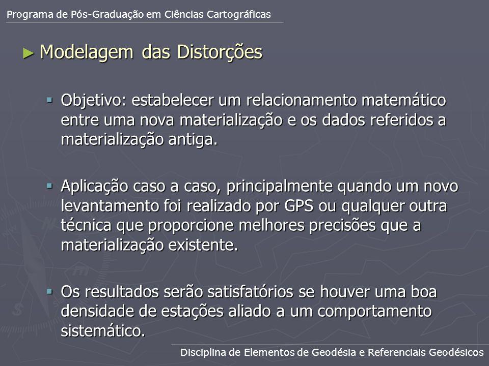 Modelagem das Distorções Modelagem das Distorções Objetivo: estabelecer um relacionamento matemático entre uma nova materialização e os dados referido