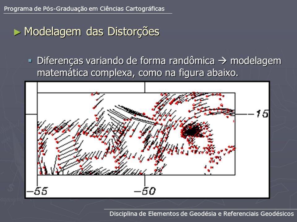 Programa de Pós-Graduação em Ciências Cartográficas Disciplina de Elementos de Geodésia e Referenciais Geodésicos Modelagem das Distorções Modelagem d