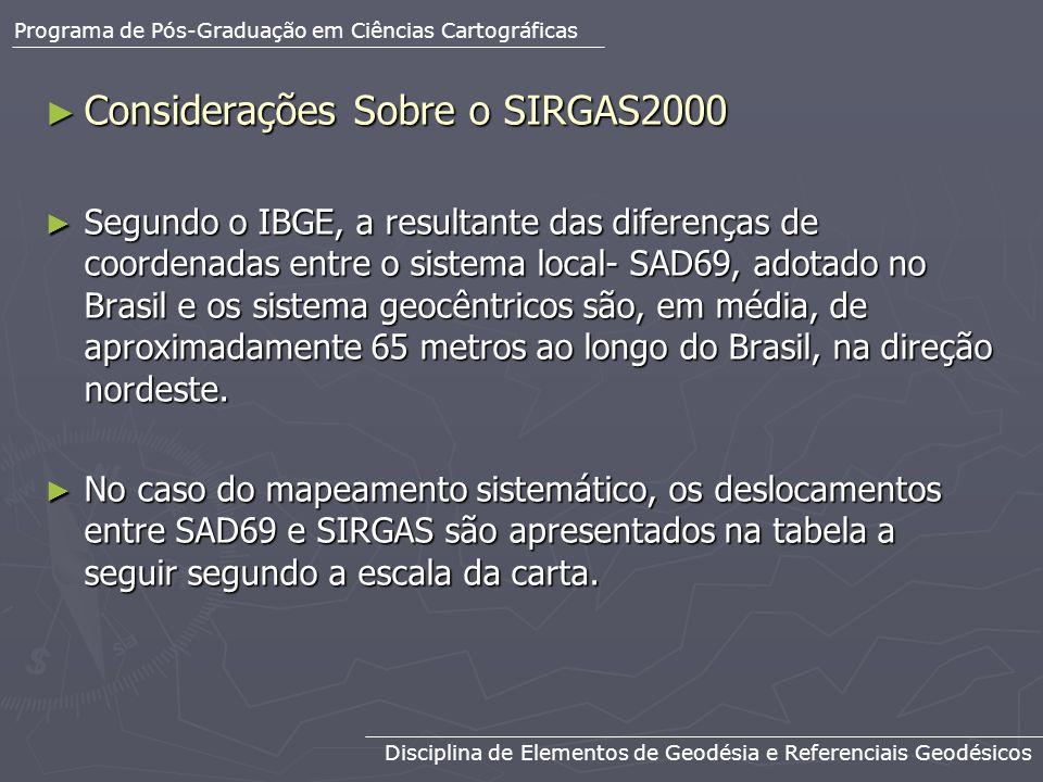 Programa de Pós-Graduação em Ciências Cartográficas Disciplina de Elementos de Geodésia e Referenciais Geodésicos Considerações Sobre o SIRGAS2000 Con