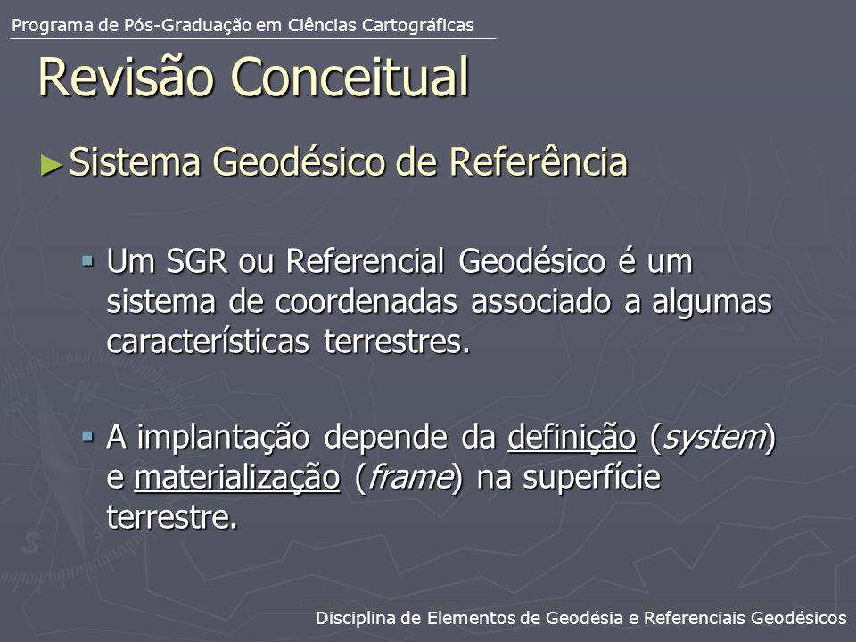 Revisão Conceitual (II) Sistema Geodésico de Referência Sistema Geodésico de Referência Definição está relacionada com a adoção de um elipsóide de referência.