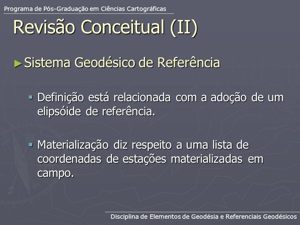Revisão Conceitual (II) Sistema Geodésico de Referência Sistema Geodésico de Referência Definição está relacionada com a adoção de um elipsóide de ref