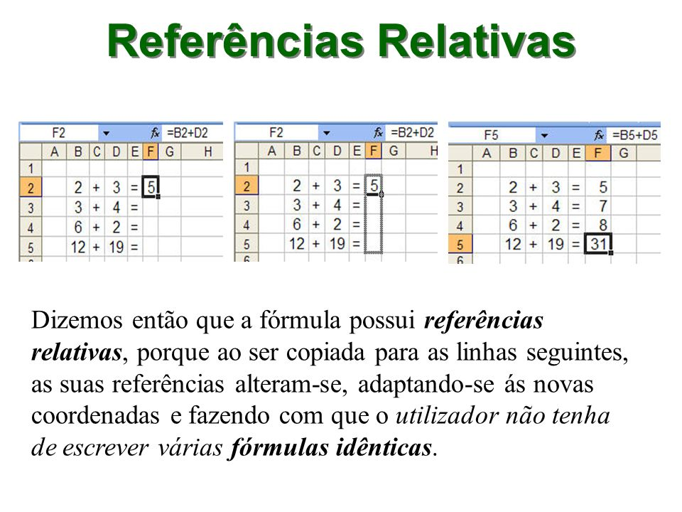Referências Relativas Dizemos então que a fórmula possui referências relativas, porque ao ser copiada para as linhas seguintes, as suas referências al