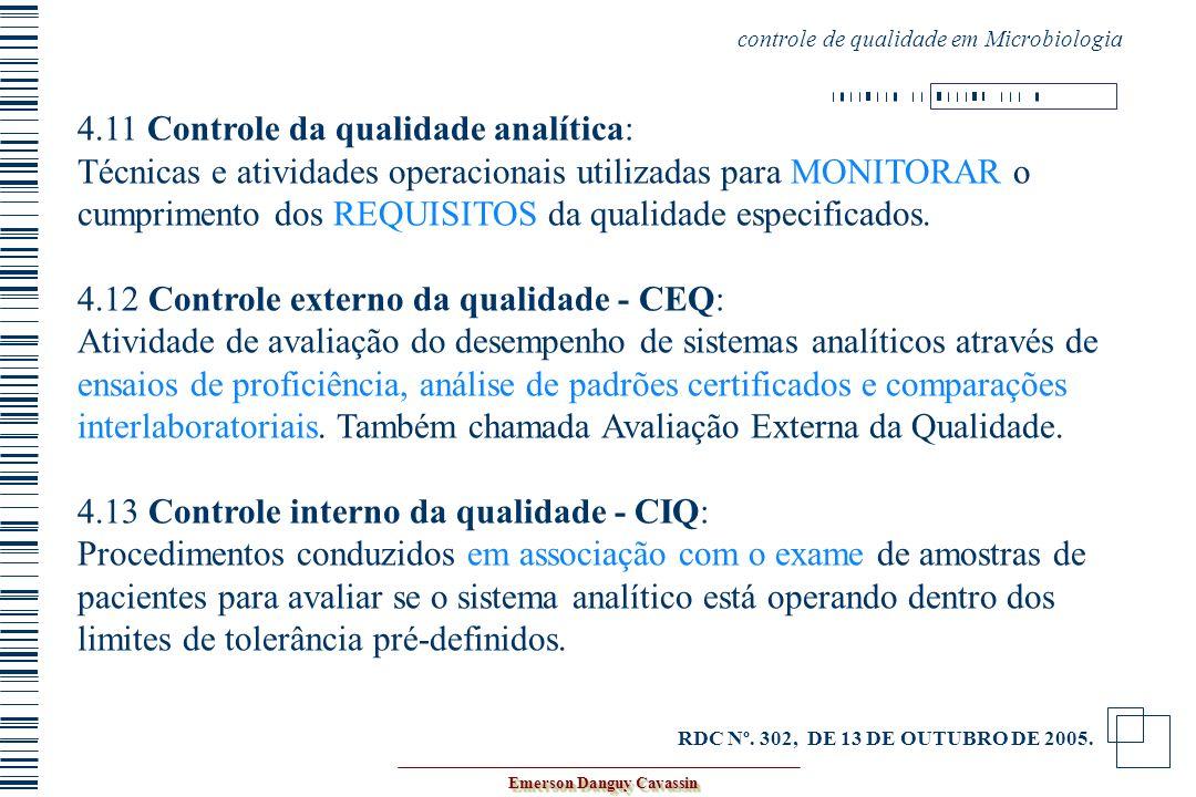 Emerson Danguy Cavassin 4.11 Controle da qualidade analítica: Técnicas e atividades operacionais utilizadas para MONITORAR o cumprimento dos REQUISITO