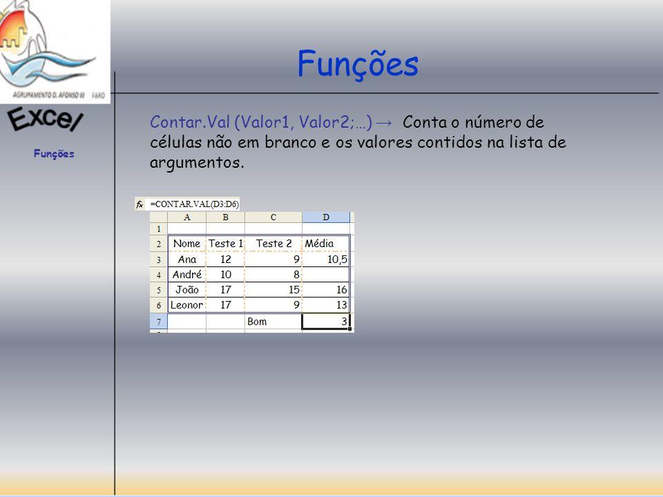Funções Máximo ( num1, num2,…) Devolve o valor máximo da lista de argumentos, ignorando valores lógicos e texto.