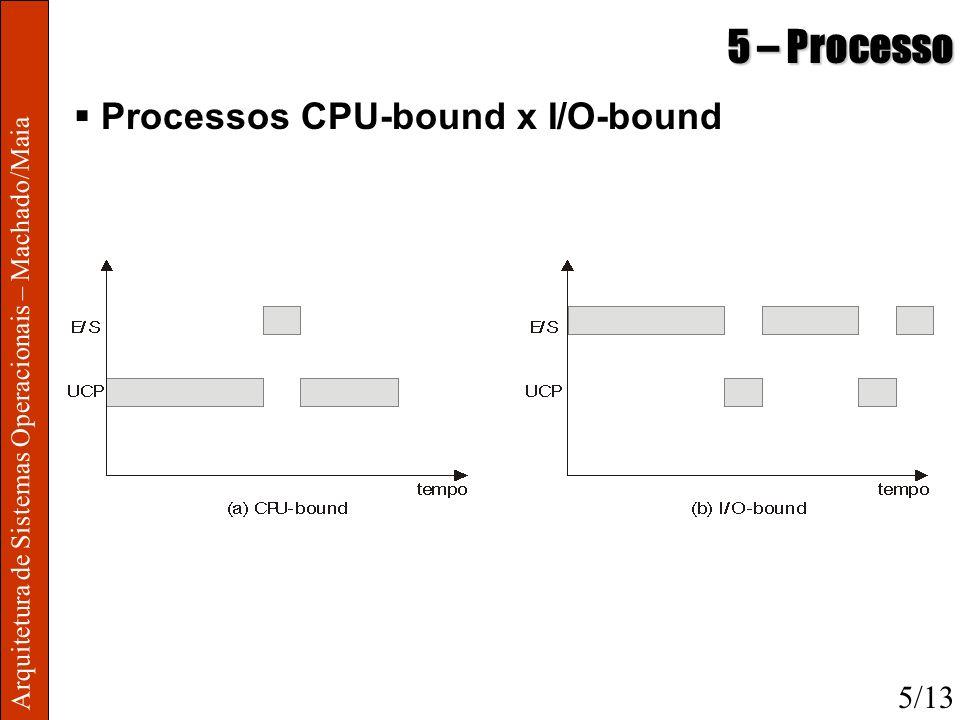 Arquitetura de Sistemas Operacionais – Machado/Maia 5 – Processo Processos CPU-bound x I/O-bound 5/13