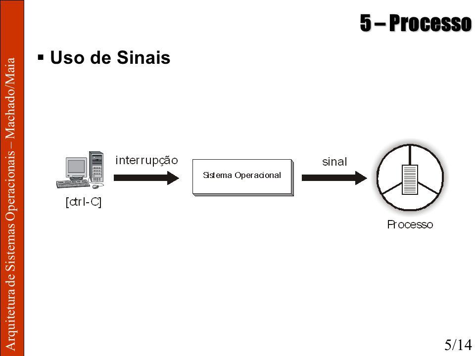 Arquitetura de Sistemas Operacionais – Machado/Maia 5 – Processo Uso de Sinais 5/14