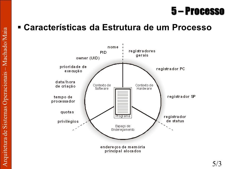 Arquitetura de Sistemas Operacionais – Machado/Maia 5 – Processo Características da Estrutura de um Processo 5/3
