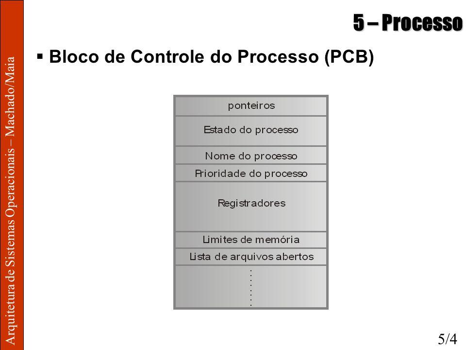 Arquitetura de Sistemas Operacionais – Machado/Maia 5 – Processo Bloco de Controle do Processo (PCB) 5/4