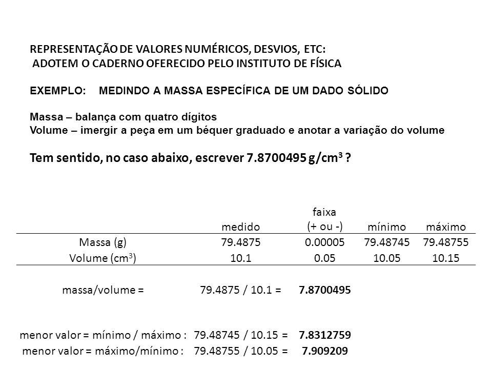 medido faixa (+ ou -)mínimomáximo Massa (g)79.48750.0000579.4874579.48755 Volume (cm 3 )10.10.0510.0510.15 massa/volume =79.4875 / 10.1 =7.8700495 menor valor = mínimo / máximo :79.48745 / 10.15 =7.8312759 menor valor = máximo/mínimo :79.48755 / 10.05 =7.909209 REPRESENTAÇÃO DE VALORES NUMÉRICOS, DESVIOS, ETC: ADOTEM O CADERNO OFERECIDO PELO INSTITUTO DE FÍSICA EXEMPLO: MEDINDO A MASSA ESPECÍFICA DE UM DADO SÓLIDO Massa – balança com quatro dígitos Volume – imergir a peça em um béquer graduado e anotar a variação do volume Tem sentido, no caso abaixo, escrever 7.8700495 g/cm 3 ?