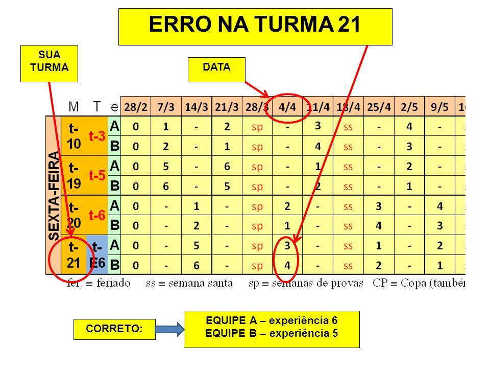 SUA TURMA DATA ERRO NA TURMA 21 EQUIPE A – experiência 6 EQUIPE B – experiência 5 CORRETO: