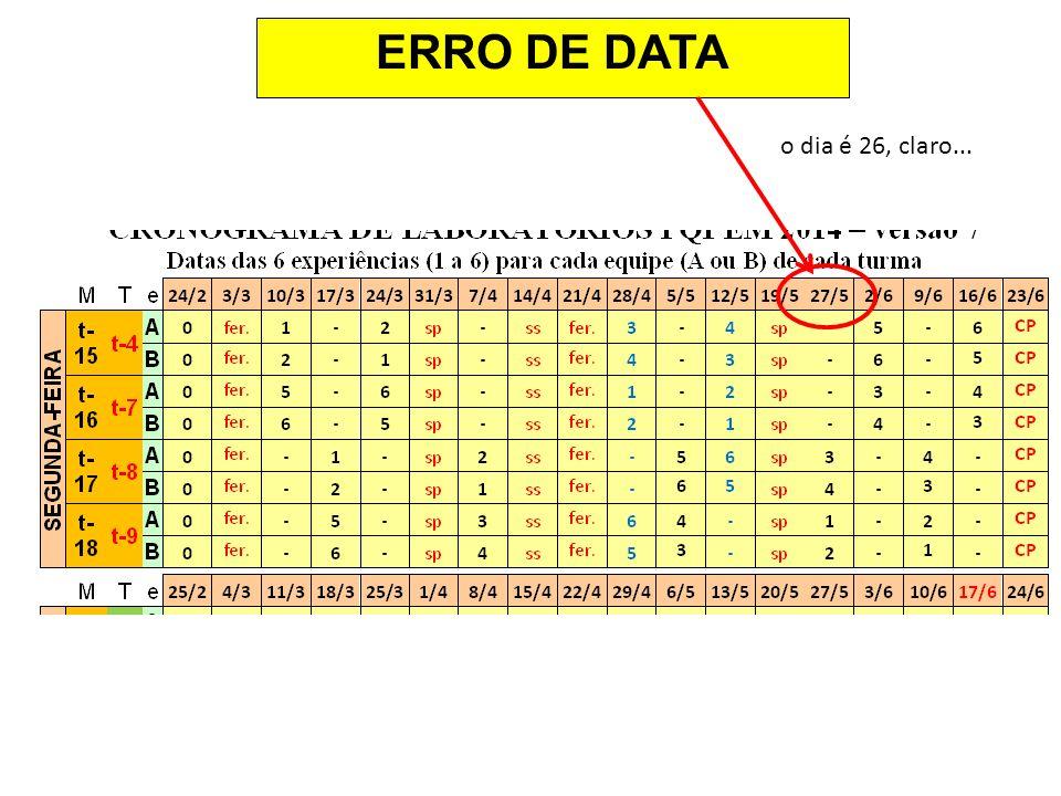 Se o intervalo entre seus dados crescer continuamente, usem escala logarítmica.