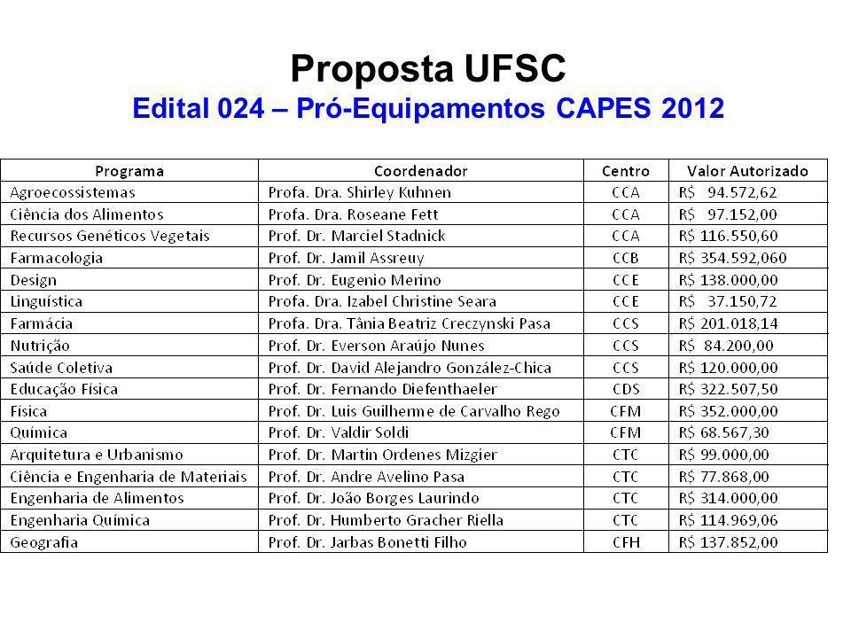 Proposta UFSC Edital 024 – Pró-Equipamentos CAPES 2012