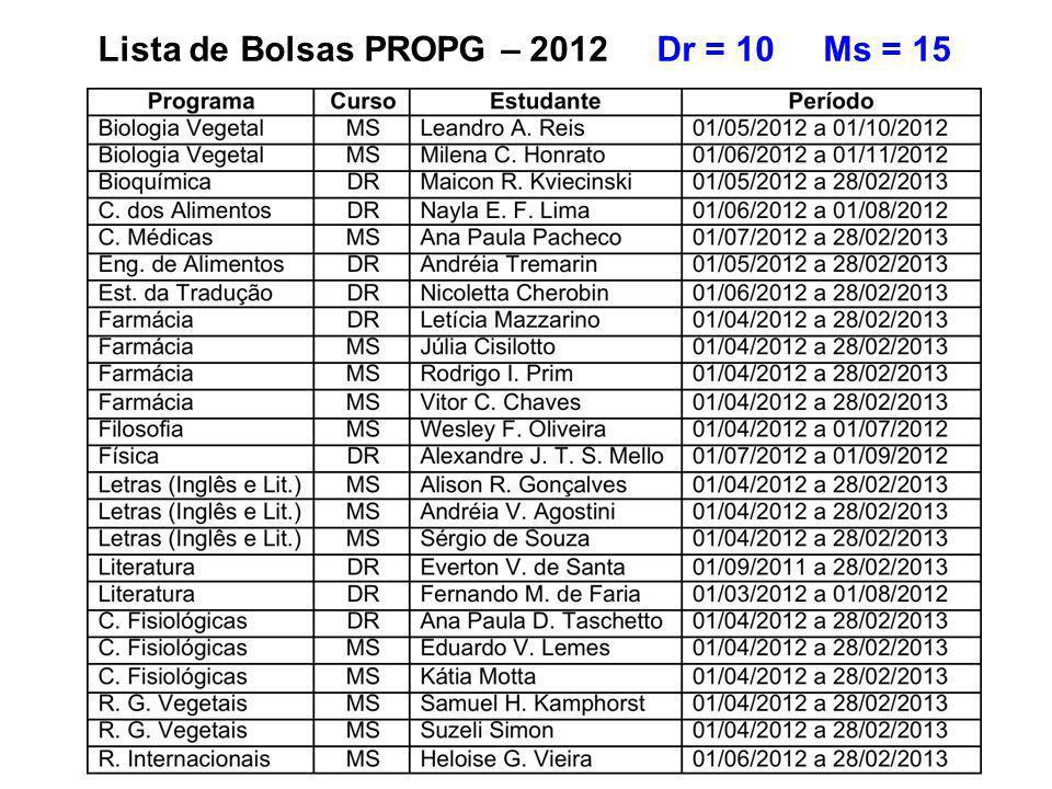 Lista de Bolsas PROPG – 2012 Dr = 10 Ms = 15