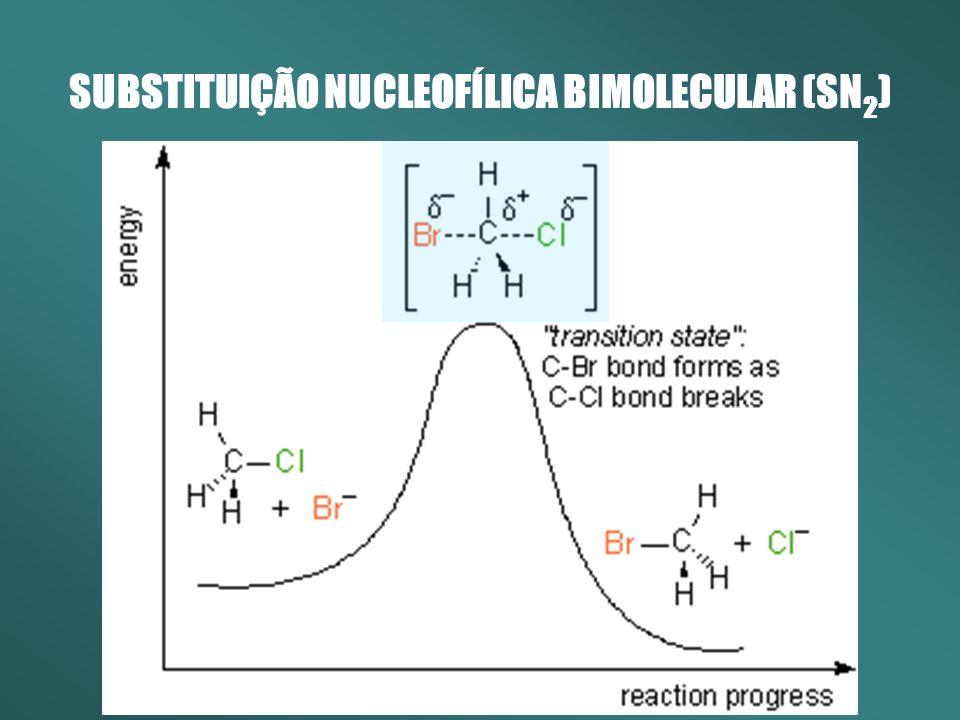 SUBSTITUIÇÃO NUCLEOFÍLICA BIMOLECULAR (SN 2 )