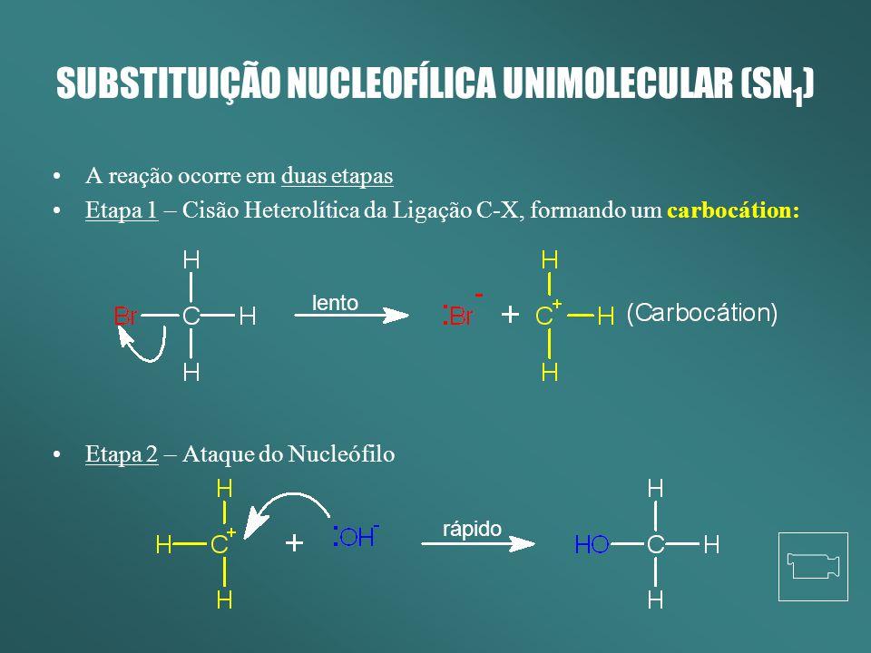SUBSTITUIÇÃO NUCLEOFÍLICA UNIMOLECULAR (SN 1 ) A reação ocorre em duas etapas Etapa 1 – Cisão Heterolítica da Ligação C-X, formando um carbocátion: Et
