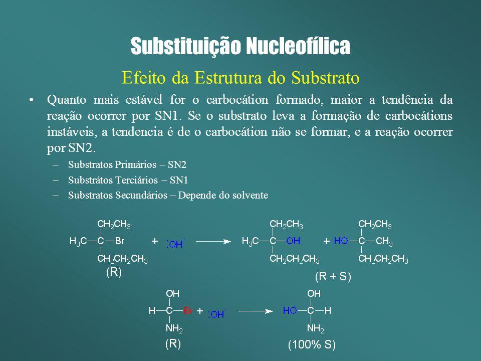 Substituição Nucleofílica Efeito da Estrutura do Substrato Quanto mais estável for o carbocátion formado, maior a tendência da reação ocorrer por SN1.
