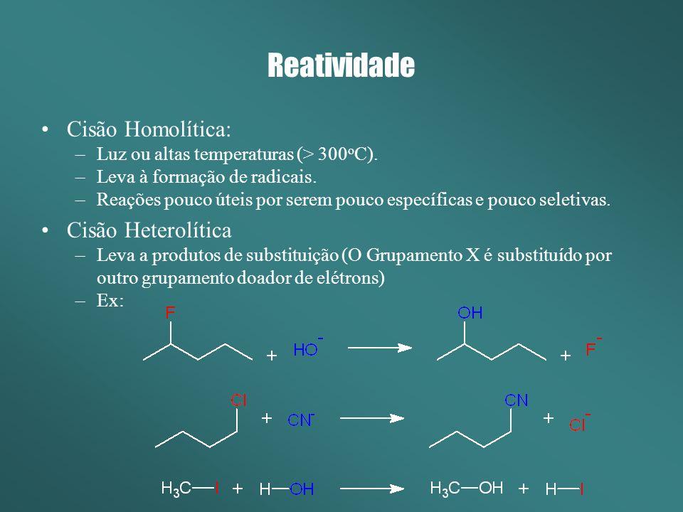 Reatividade Cisão Homolítica: –Luz ou altas temperaturas (> 300 o C). –Leva à formação de radicais. –Reações pouco úteis por serem pouco específicas e