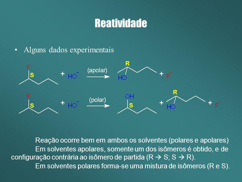 Reatividade Alguns dados experimentais Reação ocorre bem em ambos os solventes (polares e apolares) Em solventes apolares, somente um dos isômeros é o