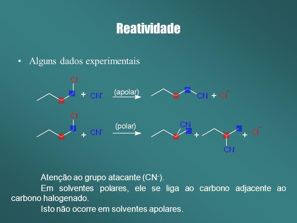 Reatividade Alguns dados experimentais Atenção ao grupo atacante (CN - ). Em solventes polares, ele se liga ao carbono adjacente ao carbono halogenado