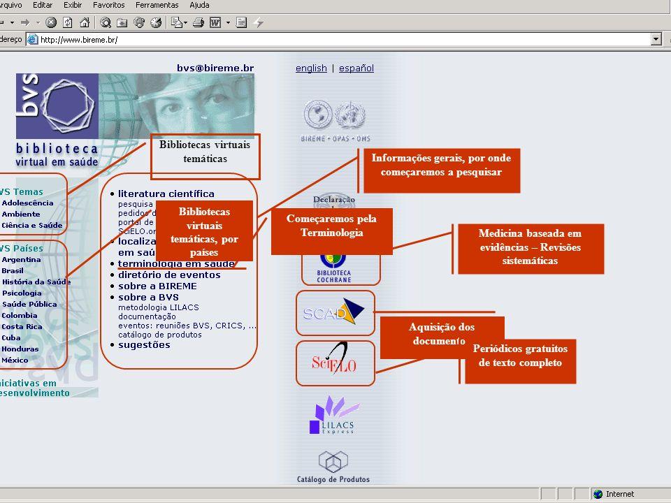 Bibliotecas virtuais temáticas Bibliotecas virtuais temáticas, por países Informações gerais, por onde começaremos a pesquisar Medicina baseada em evidências – Revisões sistemáticas Aquisição dos documentos Periódicos gratuitos de texto completo Começaremos pela Terminologia