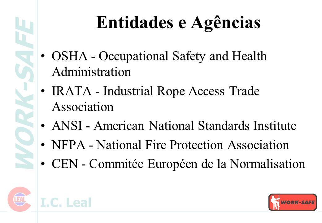 WORK-SAFE I.C. Leal MOSQUETÕES Componentes: Corpo Nariz Gatilho Trava Especificações