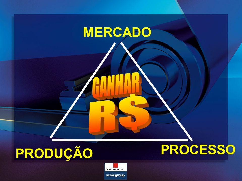 MERCADO PRODUÇÃO PROCESSO