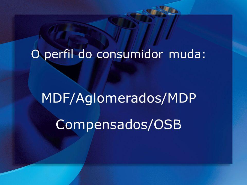 O perfil do consumidor muda: MDF/Aglomerados/MDP Compensados/OSB