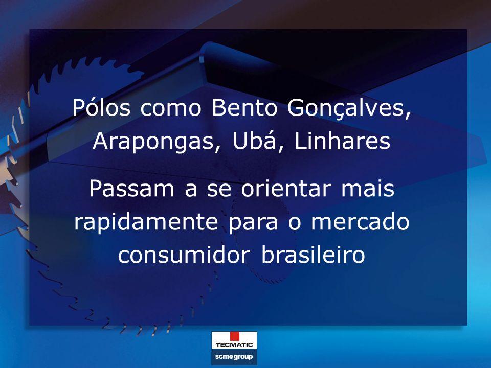 Pólos como Bento Gonçalves, Arapongas, Ubá, Linhares Passam a se orientar mais rapidamente para o mercado consumidor brasileiro