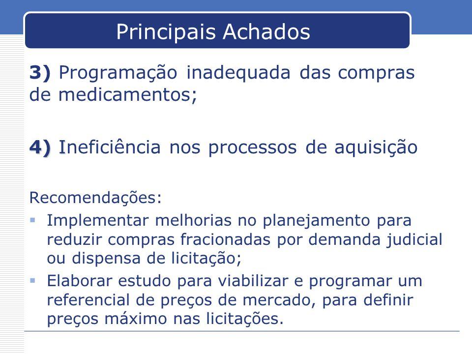 Principais Achados 3) Programação inadequada das compras de medicamentos; 4) I 4) Ineficiência nos processos de aquisição Recomendações: Implementar m
