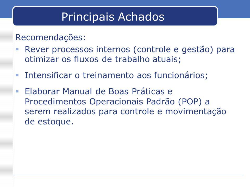 Principais Achados Recomendações: Rever processos internos (controle e gestão) para otimizar os fluxos de trabalho atuais; Intensificar o treinamento