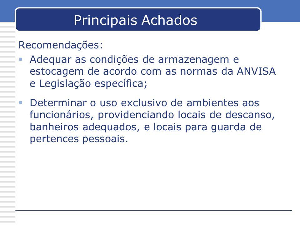 Principais Achados Recomendações: Adequar as condições de armazenagem e estocagem de acordo com as normas da ANVISA e Legislação específica; Determina