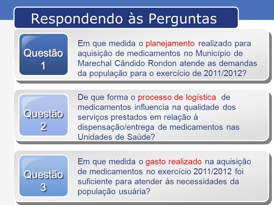 www.themegallery.comCompany Logo Respondendo às Perguntas Questão1Questão1 Em que medida o planejamento realizado para aquisição de medicamentos no Mu