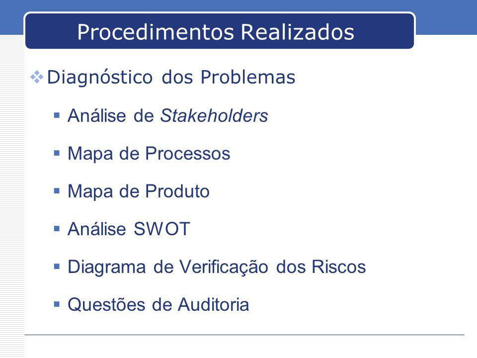 Procedimentos Realizados Diagnóstico dos Problemas Análise de Stakeholders Mapa de Processos Mapa de Produto Análise SWOT Diagrama de Verificação dos