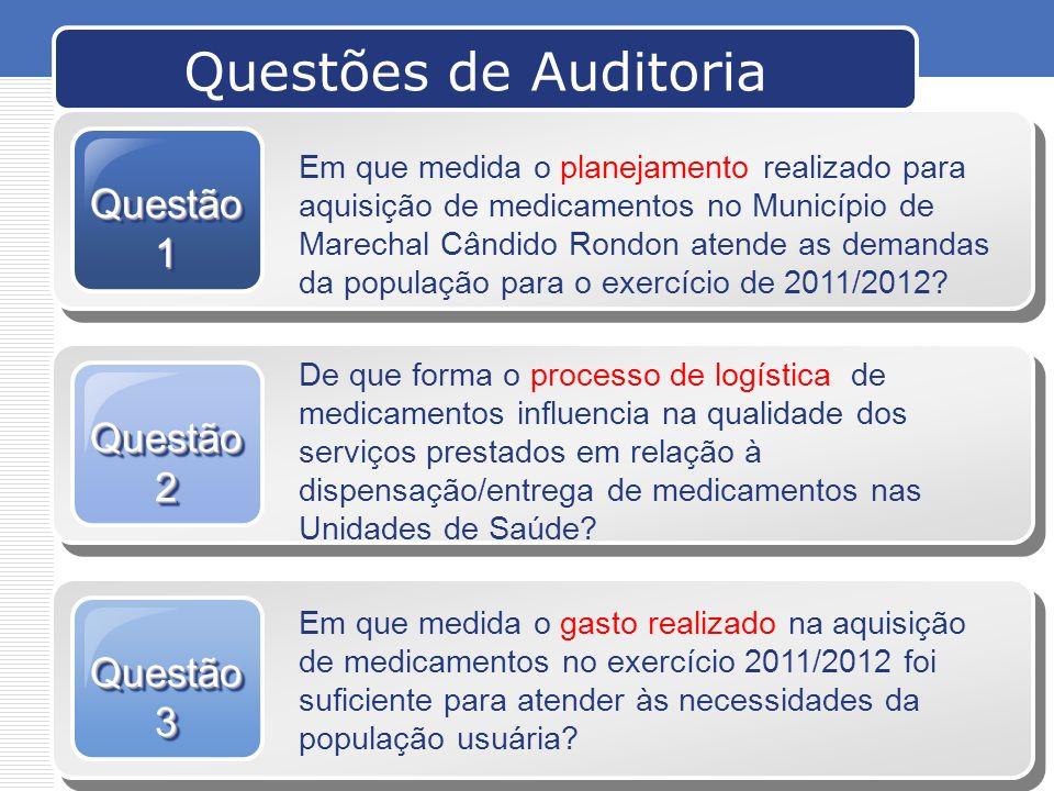 www.themegallery.comCompany Logo Questões de Auditoria Questão1Questão1 Em que medida o planejamento realizado para aquisição de medicamentos no Munic