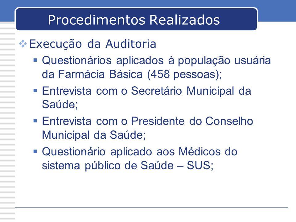 Procedimentos Realizados Execução da Auditoria Questionários aplicados à população usuária da Farmácia Básica (458 pessoas); Entrevista com o Secretár