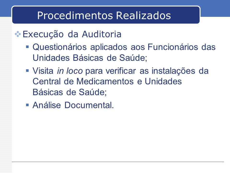 Procedimentos Realizados Execução da Auditoria Questionários aplicados aos Funcionários das Unidades Básicas de Saúde; Visita in loco para verificar a