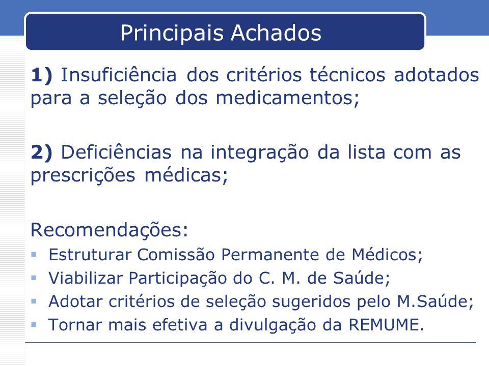 Principais Achados 1) Insuficiência dos critérios técnicos adotados para a seleção dos medicamentos; 2) Deficiências na integração da lista com as pre