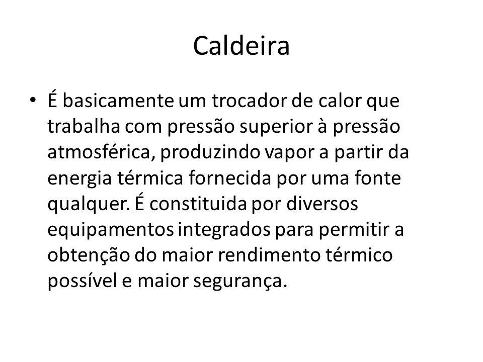 Componentes Clássicos de uma Caldeira A)CINZEIRO B)FORNALHA C)CÂMARA DE COMBUSTÃO D)TUBOS EVAPORADORES E)SUPERAQUECEDOR F)ECONOMIZADOR G)PRÉ-AQUECEDOR DE AR H)CANAIS DE GASES I)CHAMINÉ