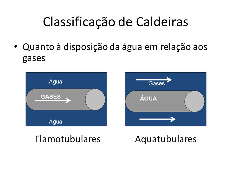 Classificação de Caldeiras Quanto à energia empregada no aquecimento Combustíveis: sólidos, líquidos e gasosos Elétricas: jatos de água, eletrodos submersos, resistores Recuperação: gases de outros processos, recuperação química